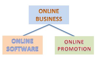 software online